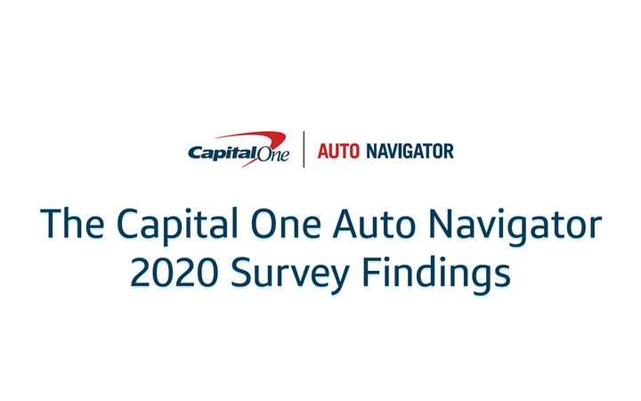Survey finds car-buyers increasingly turn to digital tools during COVID-19. - IMAGE: Capital One