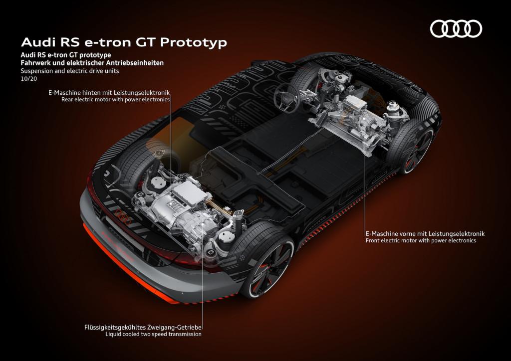 2022 Audi E-Tron GT prototype suspension and electric drive units