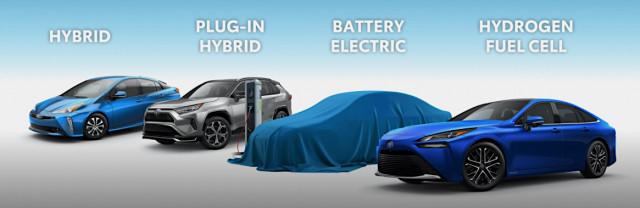 Toyota U.S. electrified vehicles presentation - February 2021
