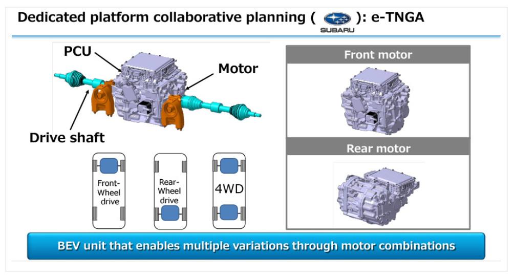 Toyota e-TNGA propulsion layouts