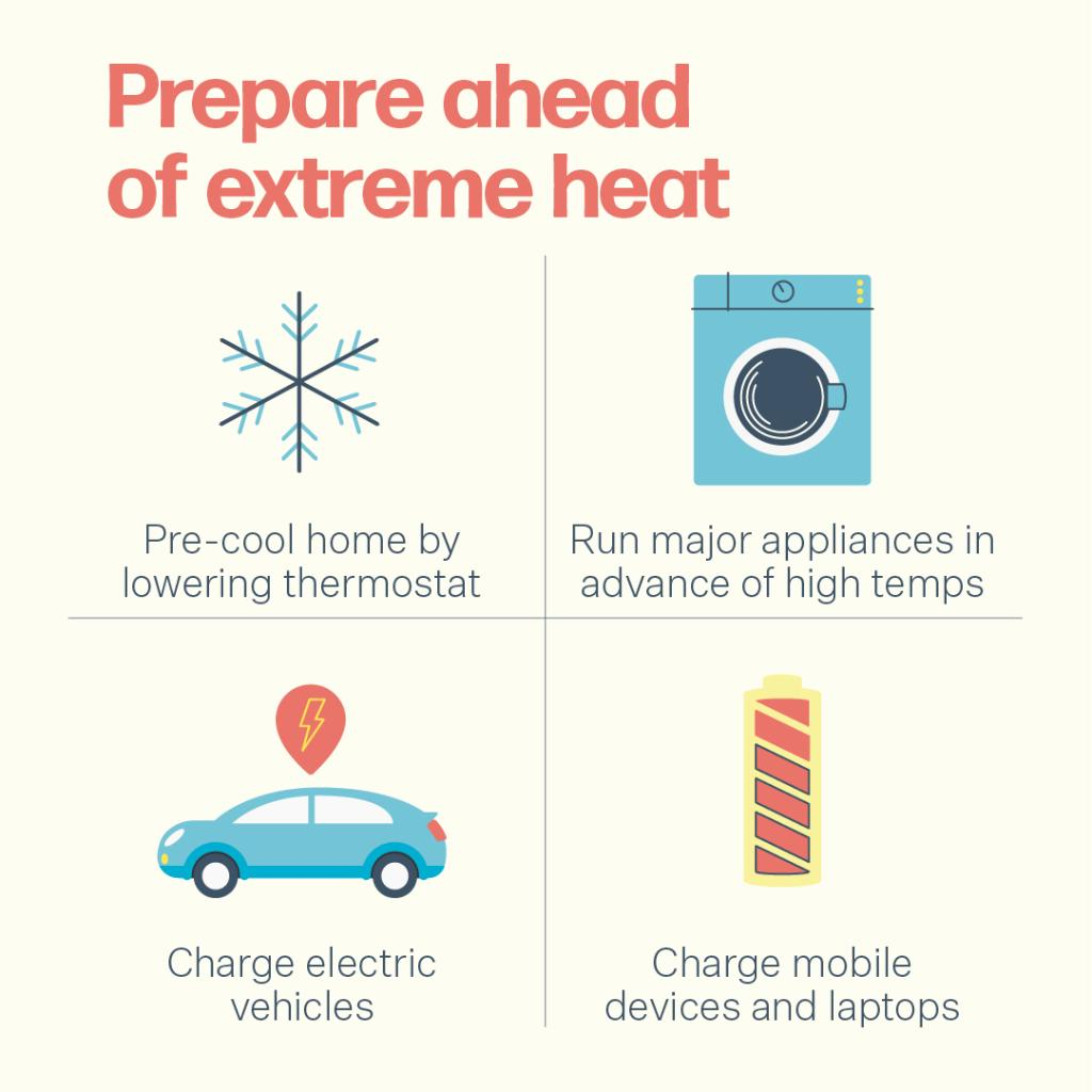 Energy conservation and severe heat alert - PGE