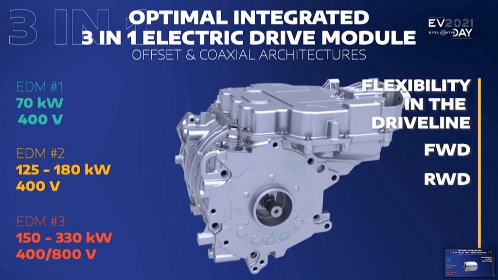 Drive modules - 2021 Stellantis EV Day